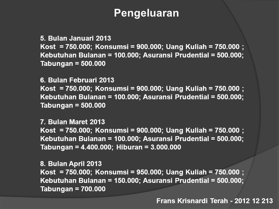 Pengeluaran 5. Bulan Januari 2013 Kost = 750.000; Konsumsi = 900.000; Uang Kuliah = 750.000 ; Kebutuhan Bulanan = 100.000; Asuransi Prudential = 500.0