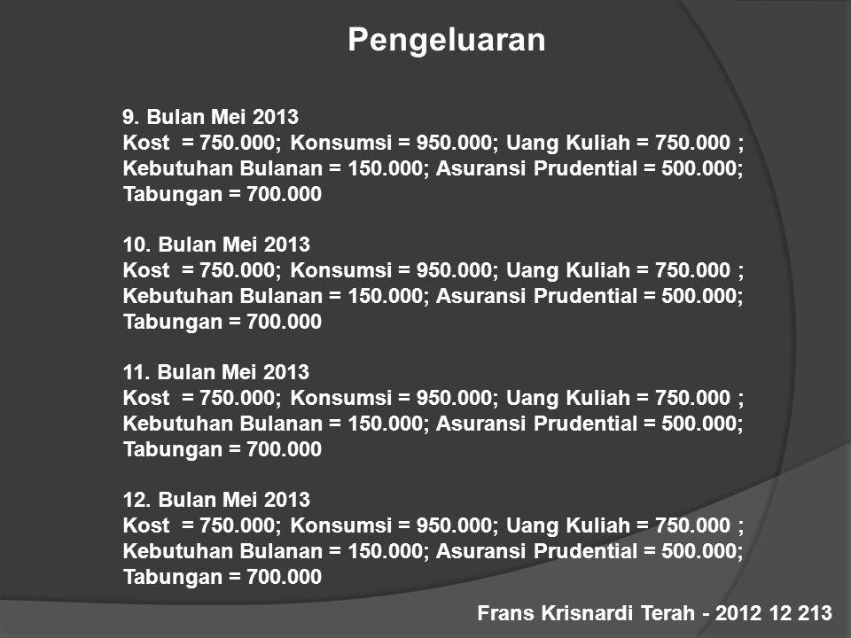 Pengeluaran 9. Bulan Mei 2013 Kost = 750.000; Konsumsi = 950.000; Uang Kuliah = 750.000 ; Kebutuhan Bulanan = 150.000; Asuransi Prudential = 500.000;