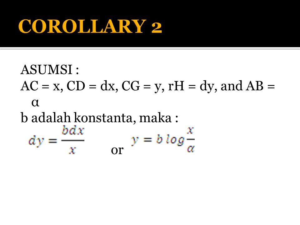 ASUMSI : AC = x, CD = dx, CG = y, rH = dy, and AB = α b adalah konstanta, maka : or