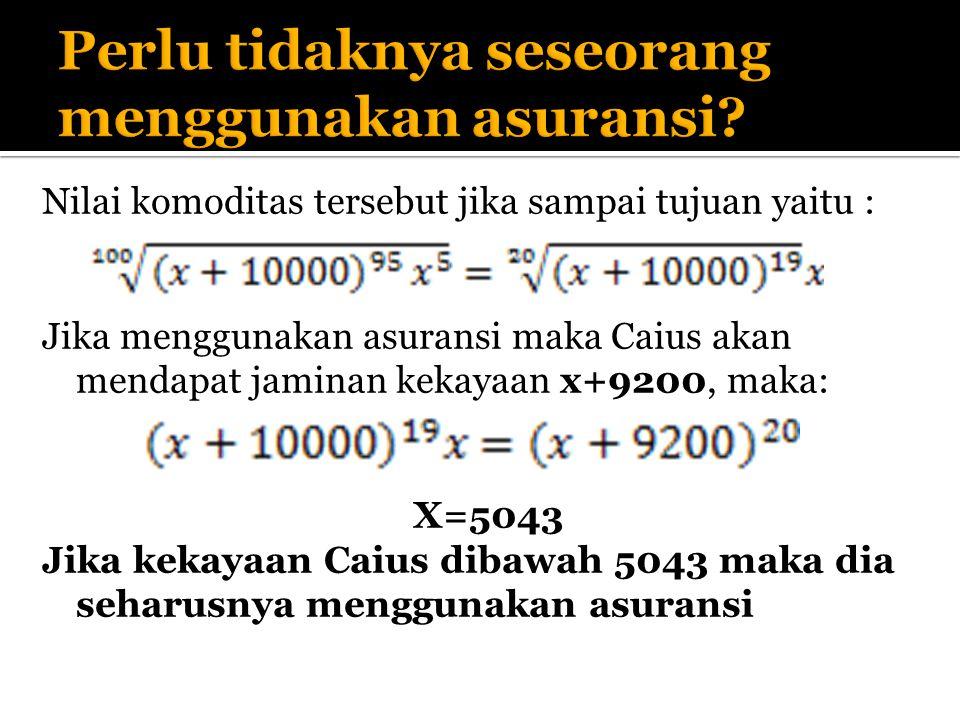 Nilai komoditas tersebut jika sampai tujuan yaitu : Jika menggunakan asuransi maka Caius akan mendapat jaminan kekayaan x+9200, maka: X=5043 Jika kekayaan Caius dibawah 5043 maka dia seharusnya menggunakan asuransi