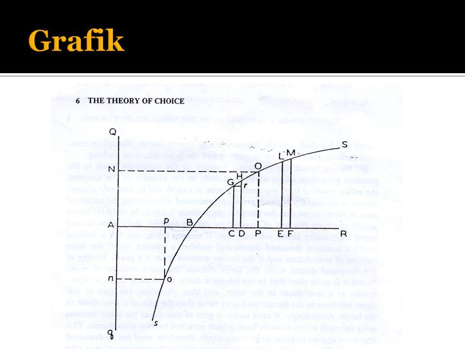 Misal: N=Jumlah percobaan  =Kekayaan yg dimiliki Besar peluang gain: 1 ducat  ½N 2 ducat  ¼N 4 ducat  N dst
