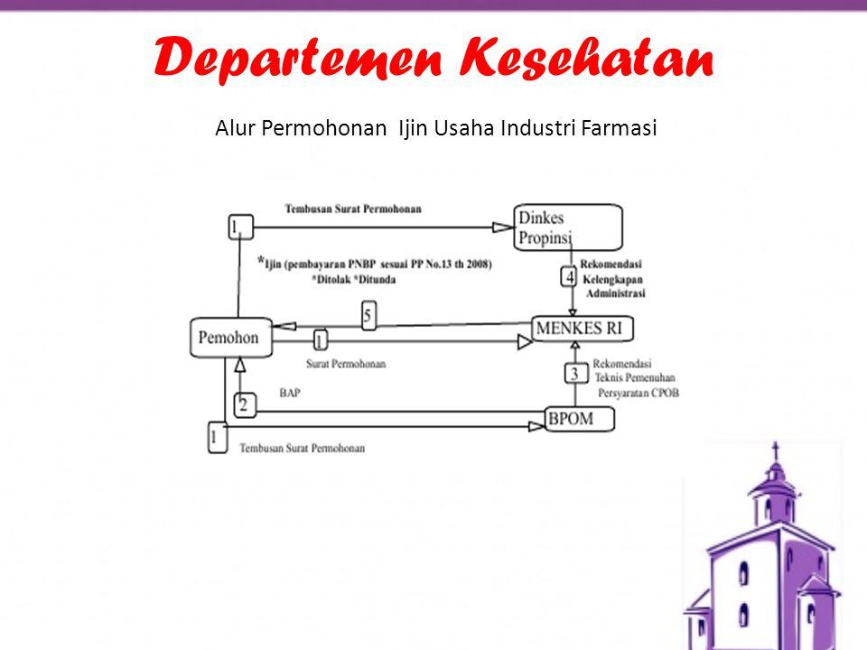 Departemen Kesehatan Alur Permohonan Ijin Usaha Industri Farmasi