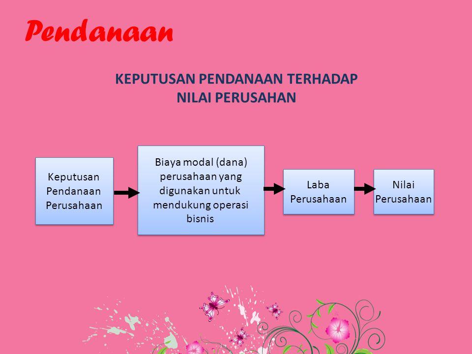 Sertifikat HALAL Prosedur Sertifikasi Halal Produsen yang menginginkan sertifikat halal mendaftarkan ke sekretariat LPPOM MUI dengan ketentuan sebagai berikut: a.