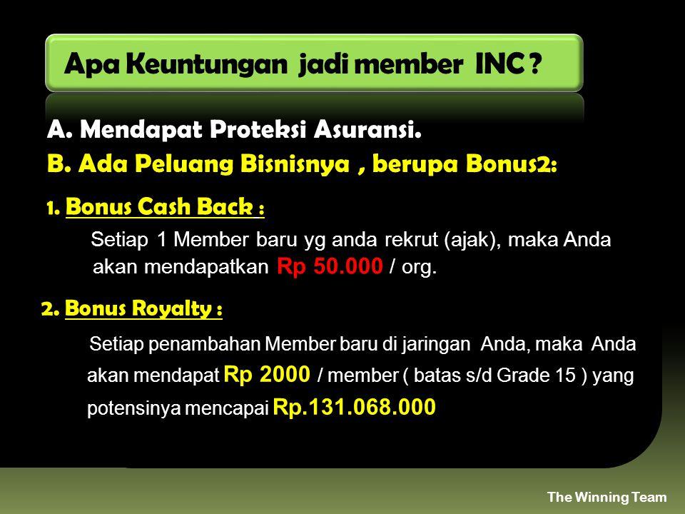A. Mendapat Proteksi Asuransi. 1. Bonus Cash Back : Setiap 1 Member baru yg anda rekrut (ajak), maka Anda akan mendapatkan Rp 50.000 / org. Apa Keuntu