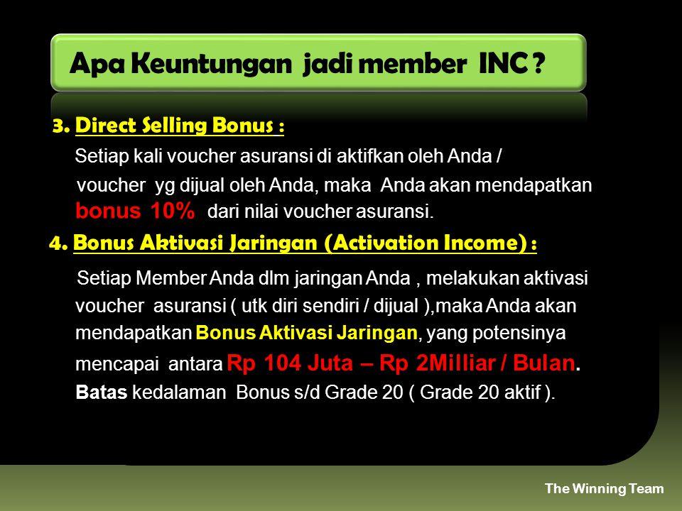3. Direct Selling Bonus : Setiap kali voucher asuransi di aktifkan oleh Anda / voucher yg dijual oleh Anda, maka Anda akan mendapatkan bonus 10% dari