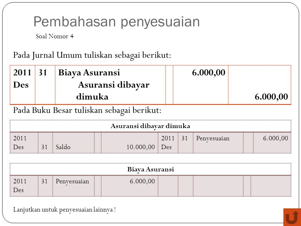 Pembahasan penyesuaian 2011 Des 31Biaya Asuransi Asuransi dibayar dimuka 6.000,00 Soal Nomor 4 Pada Jurnal Umum tuliskan sebagai berikut: Pada Buku Be