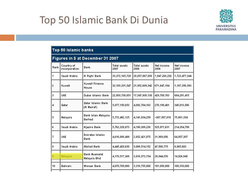 Top 50 Islamic Bank Di Dunia