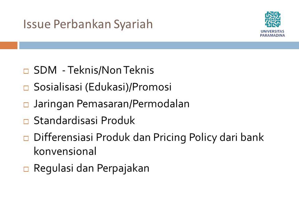 Issue Perbankan Syariah  SDM - Teknis/Non Teknis  Sosialisasi (Edukasi)/Promosi  Jaringan Pemasaran/Permodalan  Standardisasi Produk  Differensia