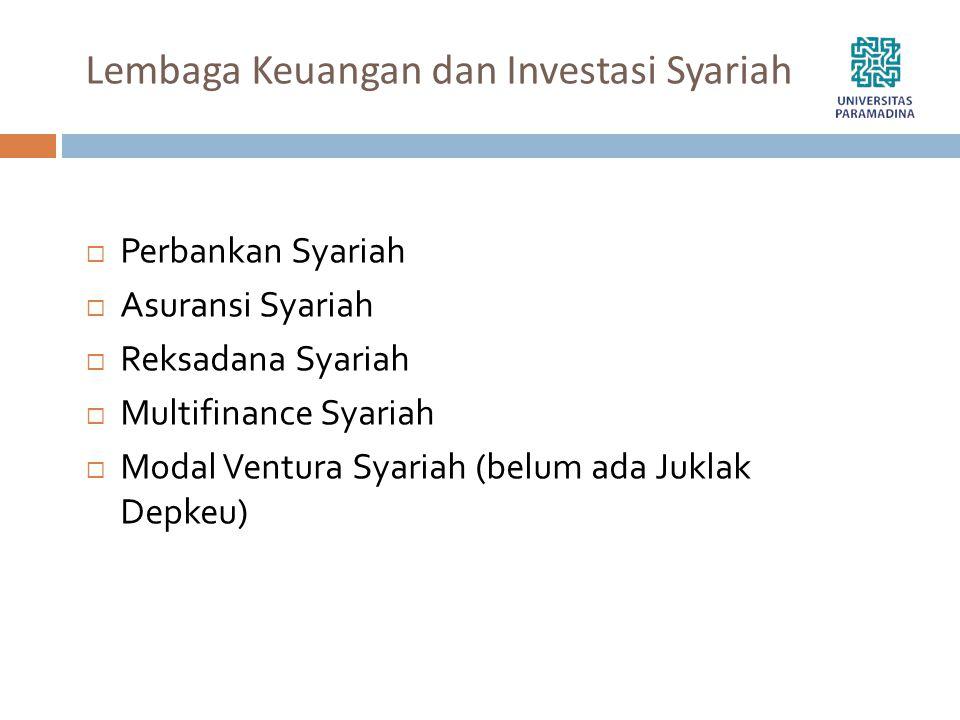 Lembaga Keuangan dan Investasi Syariah  Perbankan Syariah  Asuransi Syariah  Reksadana Syariah  Multifinance Syariah  Modal Ventura Syariah (belu