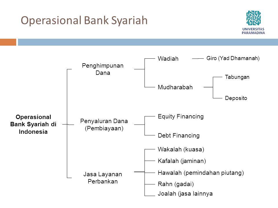 Operasional Bank Syariah Operasional Bank Syariah di Indonesia Penghimpunan Dana Penyaluran Dana (Pembiayaan) Jasa Layanan Perbankan Wadiah Mudharabah