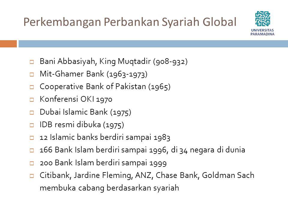 Perkembangan Perbankan Syariah Global  Bani Abbasiyah, King Muqtadir (908-932)  Mit-Ghamer Bank (1963-1973)  Cooperative Bank of Pakistan (1965) 