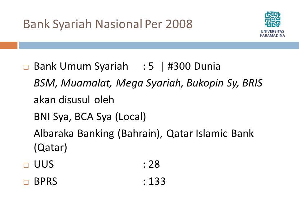 Bank Syariah Nasional Per 2008  Bank Umum Syariah: 5 | #300 Dunia BSM, Muamalat, Mega Syariah, Bukopin Sy, BRIS akan disusul oleh BNI Sya, BCA Sya (L