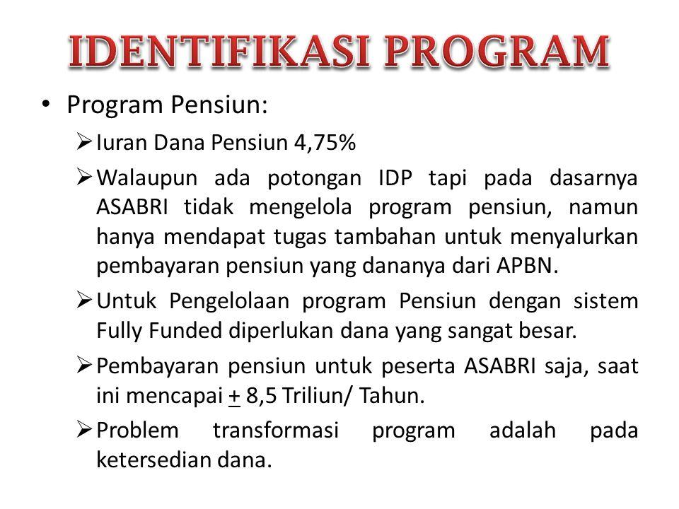 • Program Pensiun:  Iuran Dana Pensiun 4,75%  Walaupun ada potongan IDP tapi pada dasarnya ASABRI tidak mengelola program pensiun, namun hanya menda