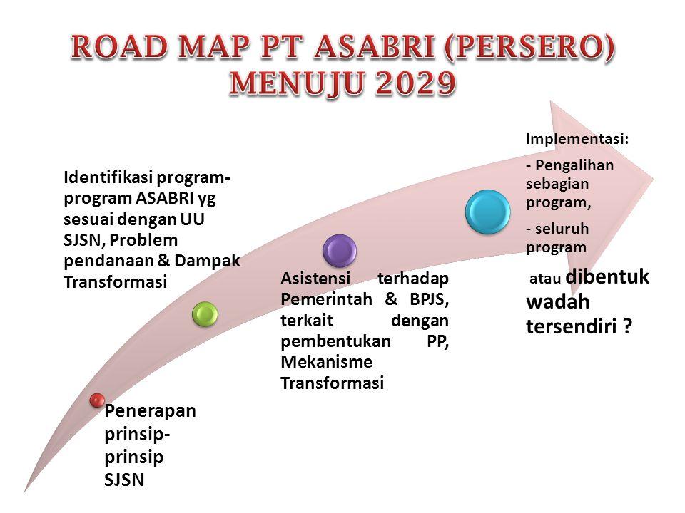 Penerapan prinsip- prinsip SJSN Identifikasi program- program ASABRI yg sesuai dengan UU SJSN, Problem pendanaan & Dampak Transformasi Asistensi terha