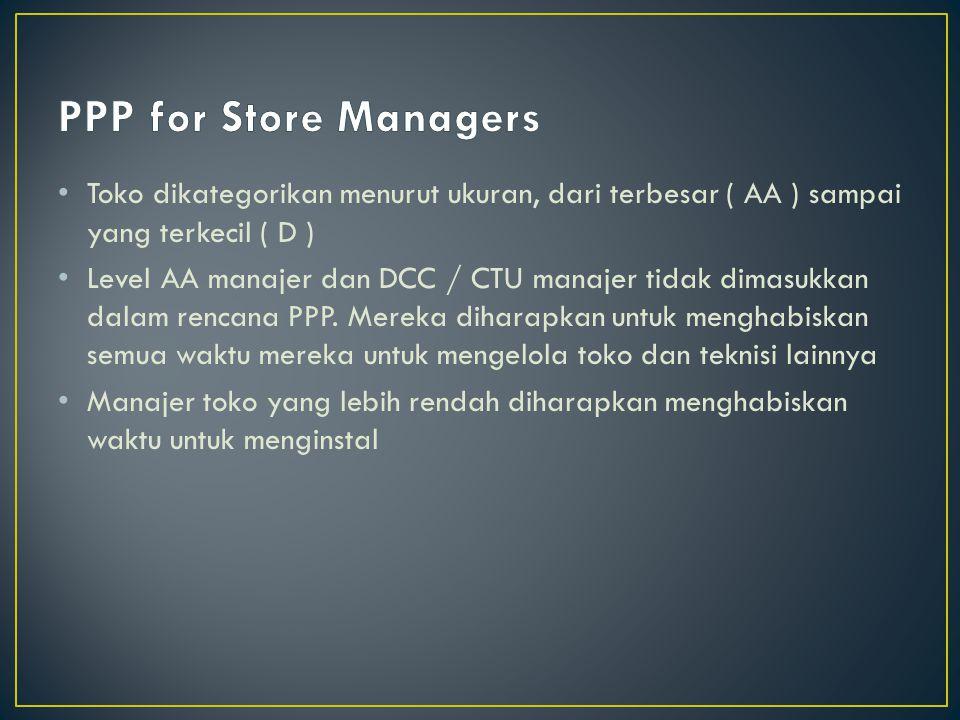 • Toko dikategorikan menurut ukuran, dari terbesar ( AA ) sampai yang terkecil ( D ) • Level AA manajer dan DCC / CTU manajer tidak dimasukkan dalam r