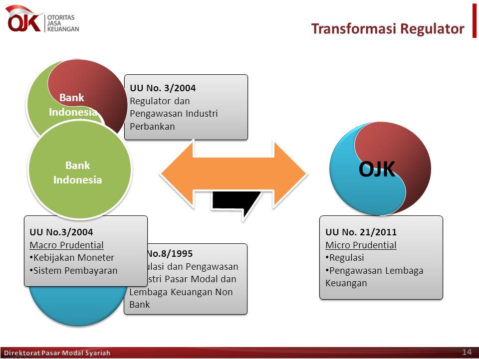 14 Transformasi Regulator UU No. 21/2011 Micro Prudential • Regulasi • Pengawasan Lembaga Keuangan UU No. 21/2011 Micro Prudential • Regulasi • Pengaw