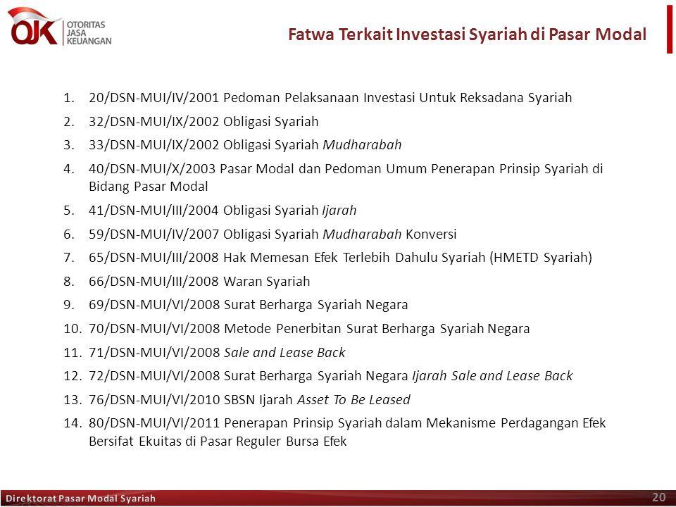 20 1.20/DSN-MUI/IV/2001 Pedoman Pelaksanaan Investasi Untuk Reksadana Syariah 2.32/DSN-MUI/IX/2002 Obligasi Syariah 3.33/DSN-MUI/IX/2002 Obligasi Syar