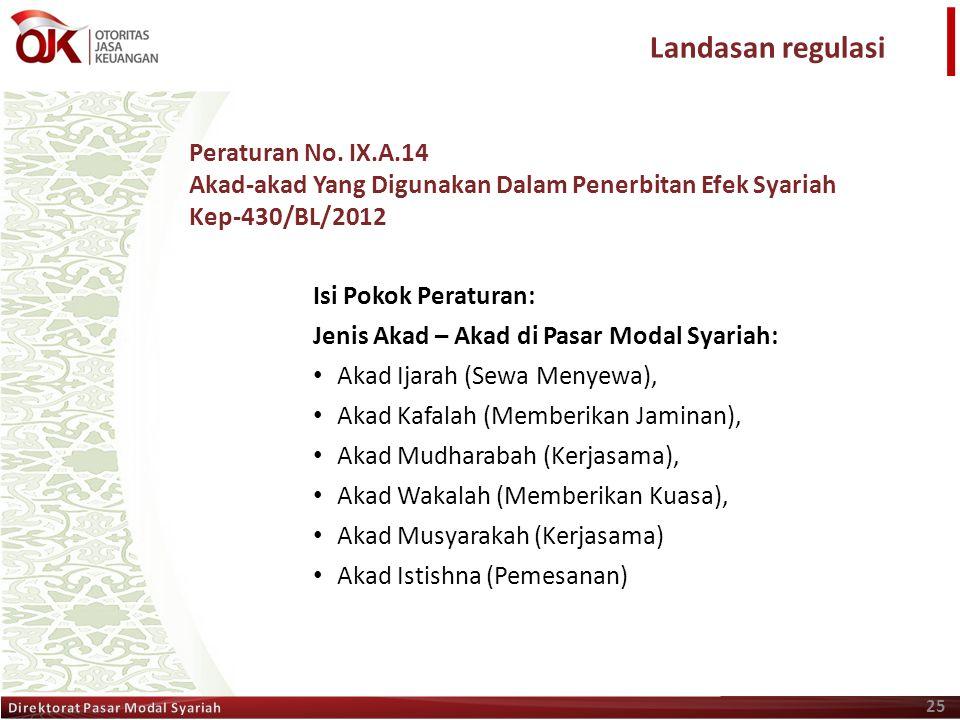 25 Peraturan No. IX.A.14 Akad-akad Yang Digunakan Dalam Penerbitan Efek Syariah Kep-430/BL/2012 Isi Pokok Peraturan: Jenis Akad – Akad di Pasar Modal