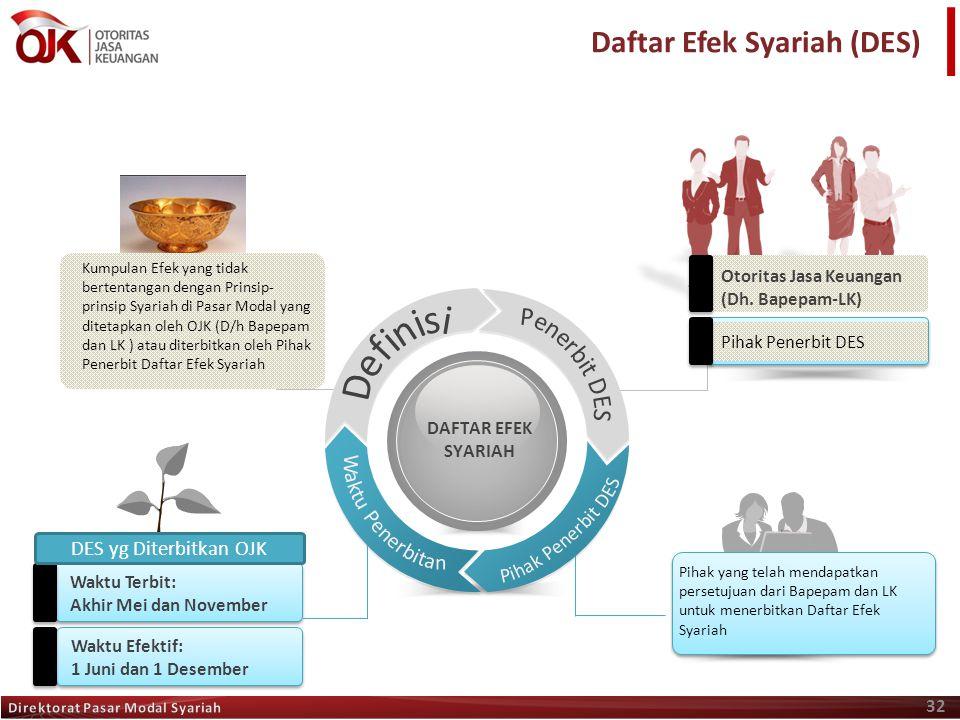 32 Daftar Efek Syariah (DES) DAFTAR EFEK SYARIAH Otoritas Jasa Keuangan (Dh. Bapepam-LK) Pihak yang telah mendapatkan persetujuan dari Bapepam dan LK