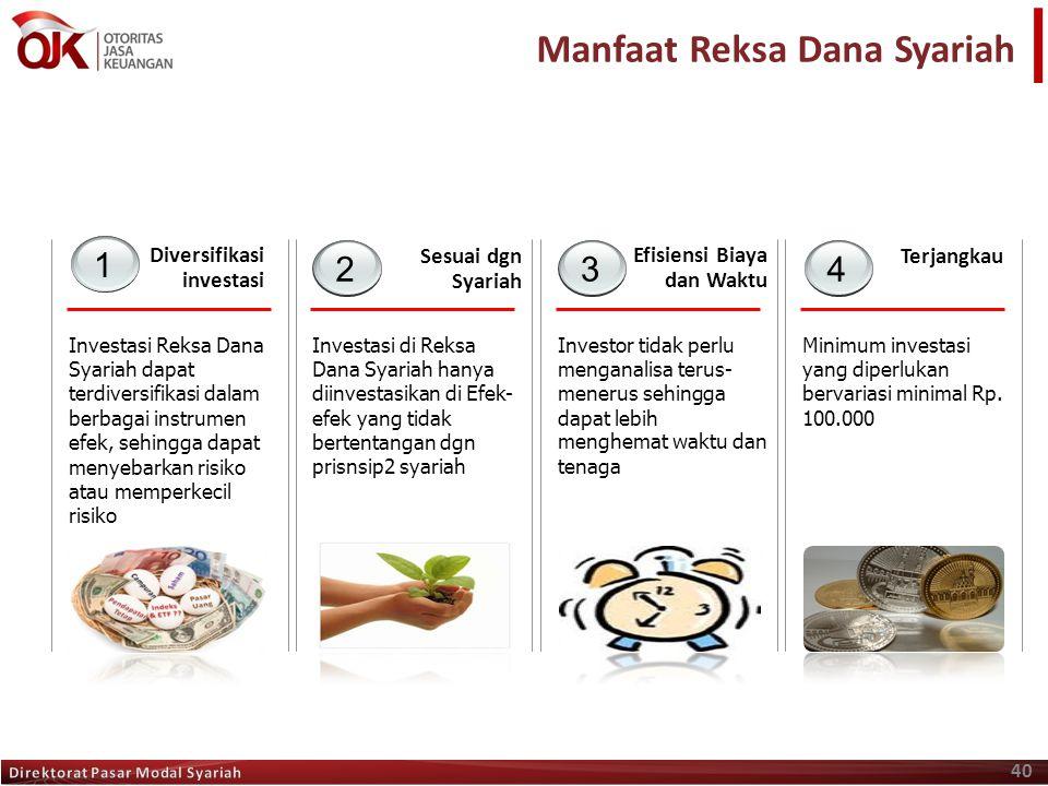 40 Manfaat Reksa Dana Syariah Sesuai dgn Syariah Investasi di Reksa Dana Syariah hanya diinvestasikan di Efek- efek yang tidak bertentangan dgn prisns