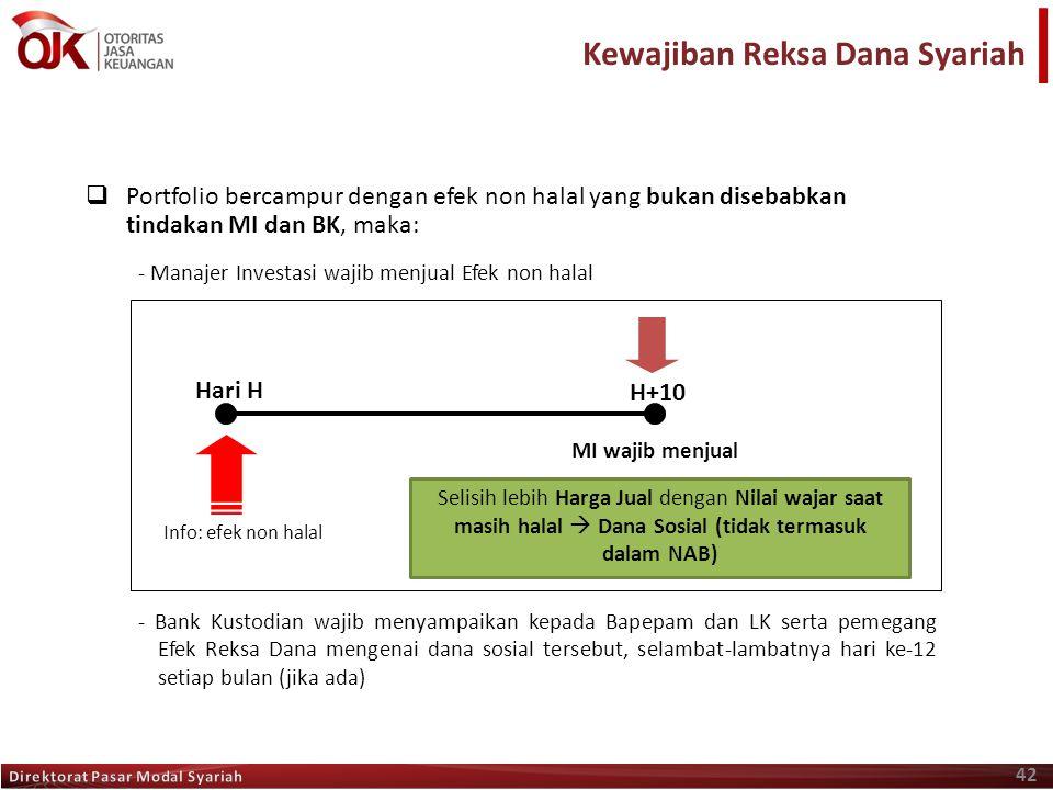 42  Portfolio bercampur dengan efek non halal yang bukan disebabkan tindakan MI dan BK, maka: - Manajer Investasi wajib menjual Efek non halal - Bank
