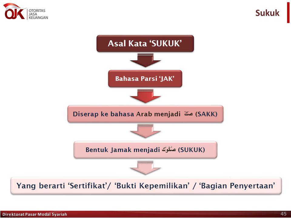 45 Sukuk 45 Asal Kata 'SUKUK' Bahasa Parsi 'JAK' Diserap ke bahasa Arab menjadi صَكَّ (SAKK) Bentuk Jamak menjadi صُكُوْك (SUKUK) Yang berarti 'Sertif