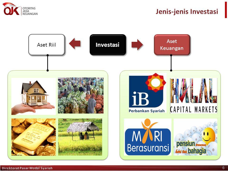 37 Diagram Reksa Dana Syariah Fee/Ujrah Investor Menguasakan/ mewakilkan Return/Imbal Hasil Investasi KIK MI & BK SAHAM Yang termasuk dalam DES Sukuk Korporasi Sukuk Negara (SBSN) Instrumen Pasar Uang Syariah dan Efek Syariah Lainnya Investasi