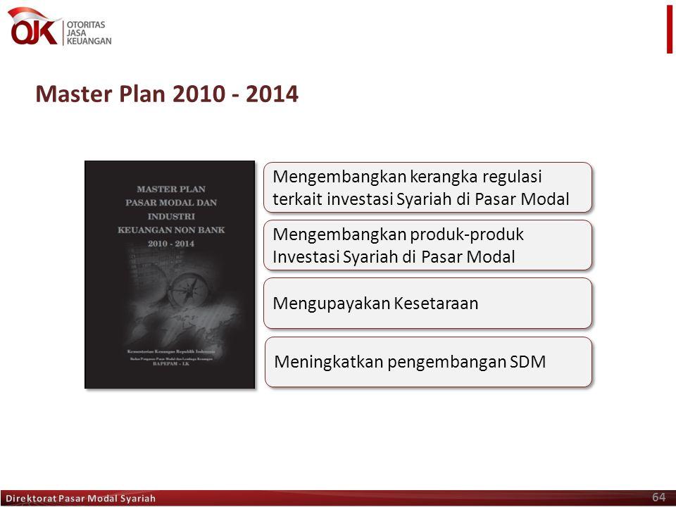 64 Mengembangkan kerangka regulasi terkait investasi Syariah di Pasar Modal Mengembangkan produk-produk Investasi Syariah di Pasar Modal Mengupayakan