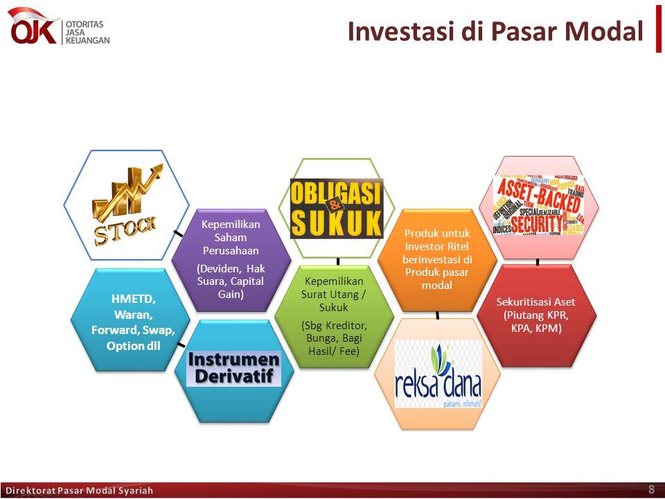Investasi di Pasar Modal 8 Kepemilikan Surat Utang / Sukuk (Sbg Kreditor, Bunga, Bagi Hasil/ Fee) Kepemilikan Saham Perusahaan (Deviden, Hak Suara, Ca