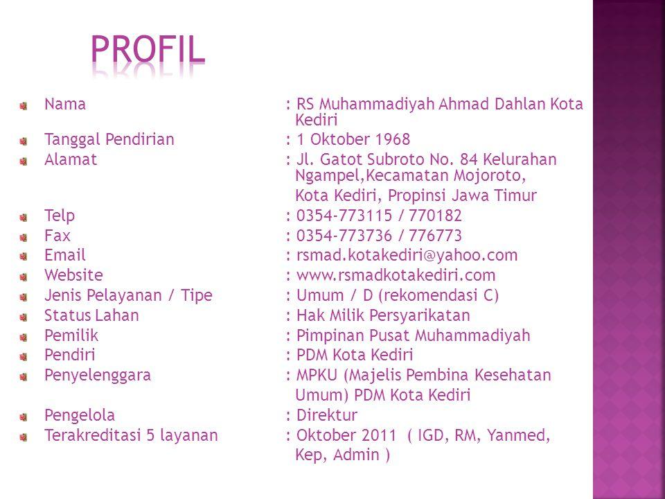 Nama: RS Muhammadiyah Ahmad Dahlan Kota Kediri Tanggal Pendirian: 1 Oktober 1968 Alamat : Jl.