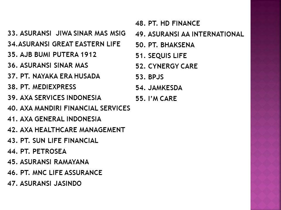 KERJASAMA LAYANAN KESEHATAN : 1. PT. BANK BRI 2. PT. ZAKIRAH HEALTH 3. ADMEDIKA 4. ASURANSI AVRIST 5. ASURANSI TAKAFUL 6. KRESNA LIFE 7. MEGA INSURRAN