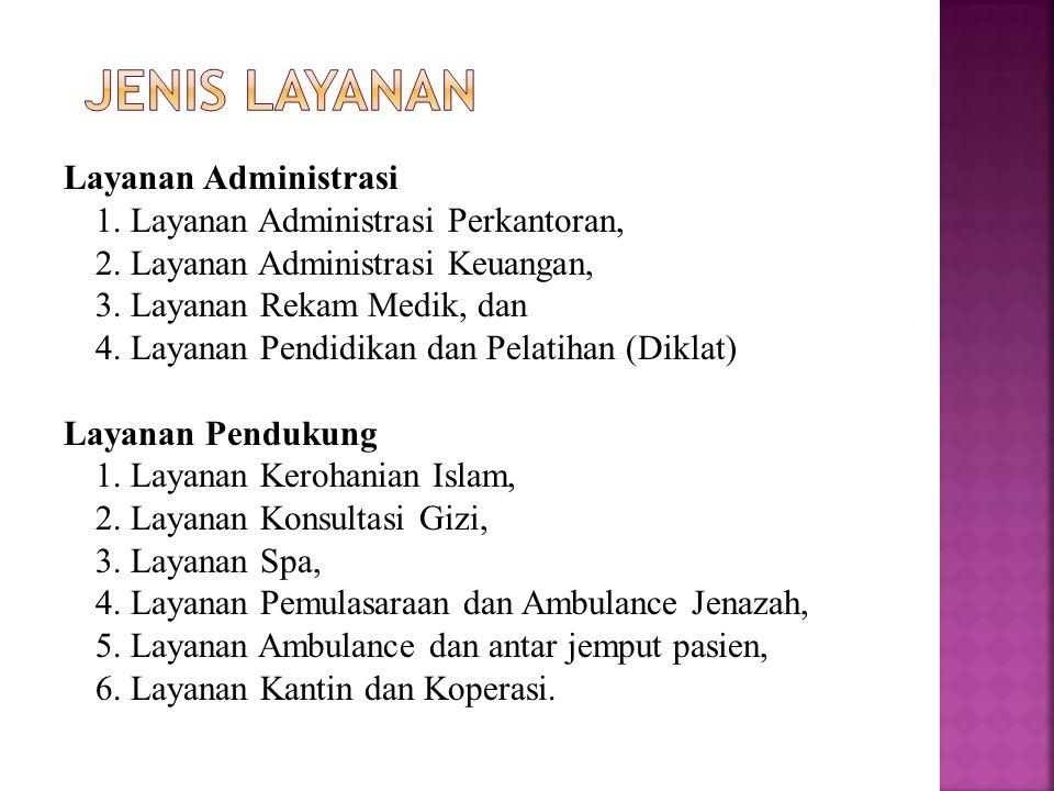 Layanan Administrasi 1.Layanan Administrasi Perkantoran, 2.