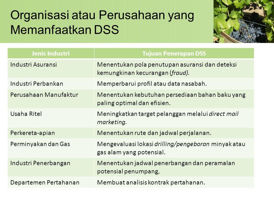 Organisasi atau Perusahaan yang Memanfaatkan DSS Jenis IndustriTujuan Penerapan DSS Industri AsuransiMenentukan pola penutupan asuransi dan deteksi ke