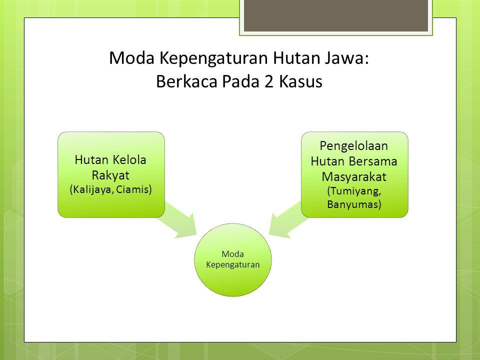 Moda Kepengaturan Hutan Jawa: Berkaca Pada 2 Kasus Moda Kepengaturan Hutan Kelola Rakyat (Kalijaya, Ciamis) Pengelolaan Hutan Bersama Masyarakat (Tumiyang, Banyumas)