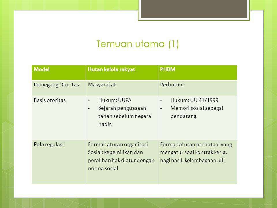 Temuan utama (1) ModelHutan kelola rakyatPHBM Pemegang OtoritasMasyarakatPerhutani Basis otoritas -Hukum: UUPA -Sejarah penguasaan tanah sebelum negara hadir.