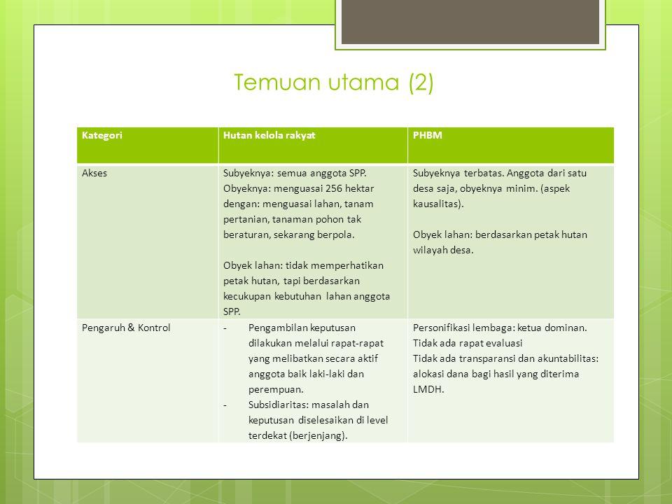Temuan utama (2) KategoriHutan kelola rakyatPHBM Akses Subyeknya: semua anggota SPP.