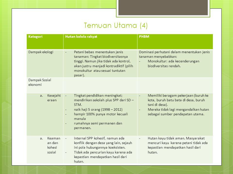 Temuan Utama (4) KategoriHutan kelola rakyatPHBM Dampak ekologi-Petani bebas menentukan jenis tanaman: Tingkat biodiversitasnya tinggi.