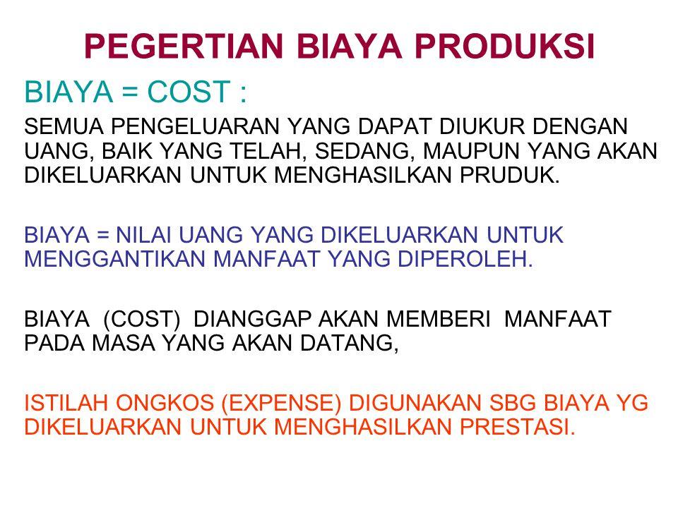 PEGERTIAN BIAYA PRODUKSI BIAYA = COST : SEMUA PENGELUARAN YANG DAPAT DIUKUR DENGAN UANG, BAIK YANG TELAH, SEDANG, MAUPUN YANG AKAN DIKELUARKAN UNTUK M