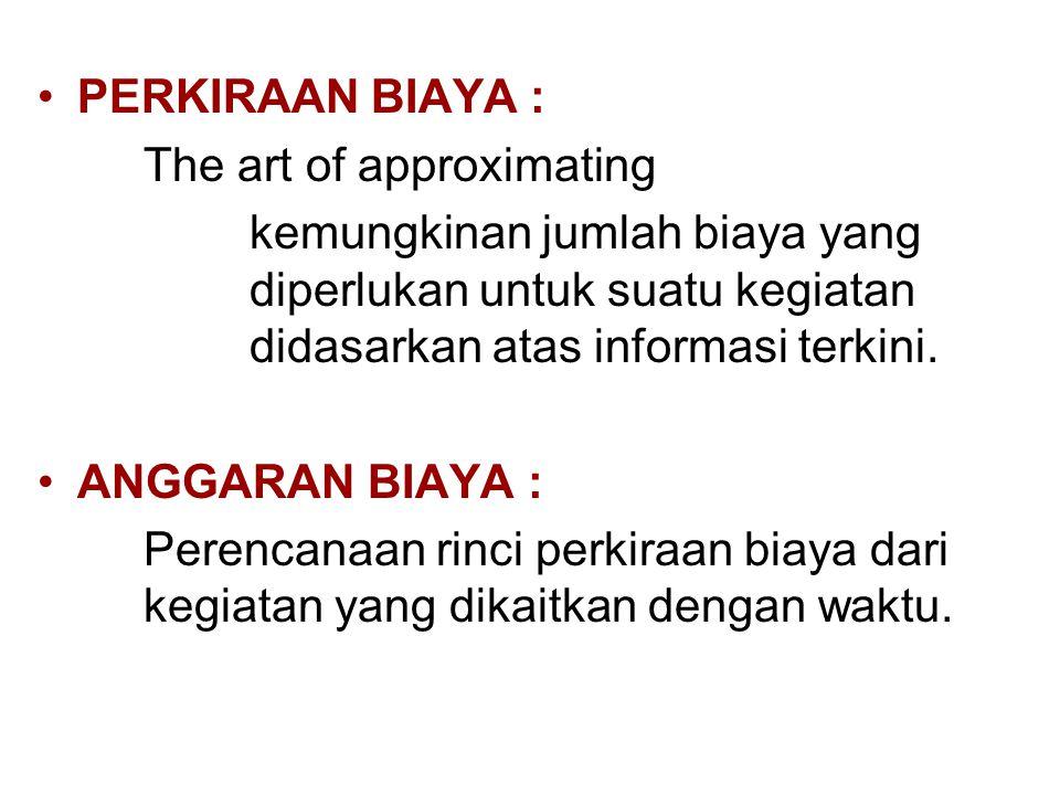 PENETAPAN HARGA POKOK PRODUKSI HARGA POKOK PRODUKSI (HPP) = MANUFACTURING COST HPP = BIAYA LANGSUNG + BIAYA OVERHEAD HPP = (METERIAL + UPAH) + BIAYA OVERHEAD BIAYA KOMERSIAL = BIAYA ADMINISTRASI + MARKETING HARGA JUAL = HPP + BIAYA KOMERSIAL + % PROFIT + PAJAK