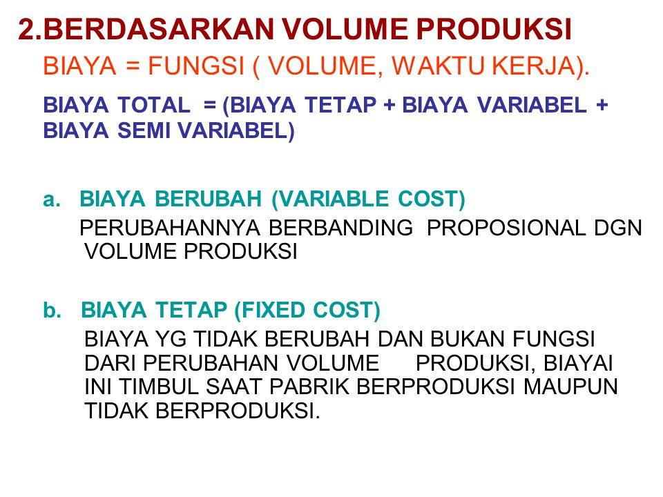 SOAL: Perusahaan manufaktur PT Maju Mundur menerima pesanan pekarjaan Job Order dua buah pintu baja tipe A dan tipe B.