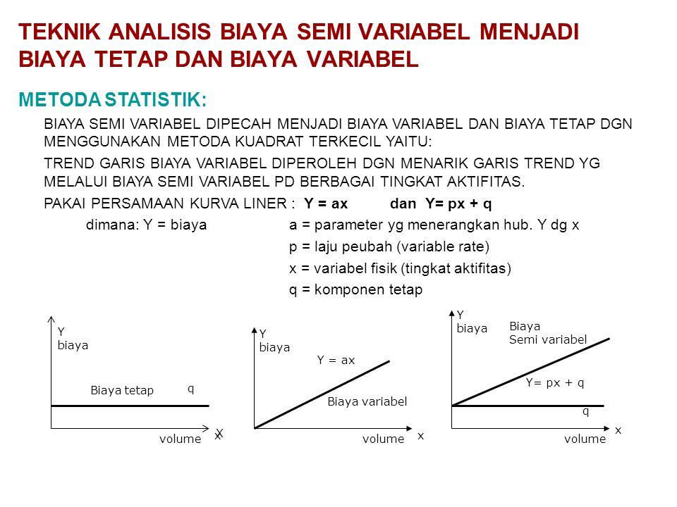 TEKNIK ANALISIS BIAYA SEMI VARIABEL MENJADI BIAYA TETAP DAN BIAYA VARIABEL METODA STATISTIK: BIAYA SEMI VARIABEL DIPECAH MENJADI BIAYA VARIABEL DAN BI