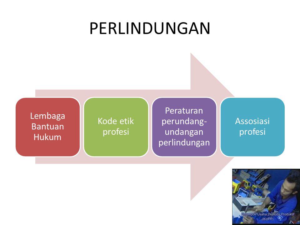 PERLINDUNGAN Lembaga Bantuan Hukum Kode etik profesi Peraturan perundang- undangan perlindungan Assosiasi profesi