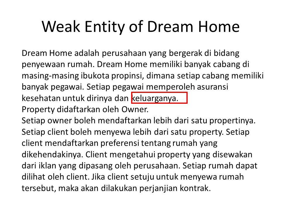 Weak Entity of Dream Home Dream Home adalah perusahaan yang bergerak di bidang penyewaan rumah. Dream Home memiliki banyak cabang di masing-masing ibu