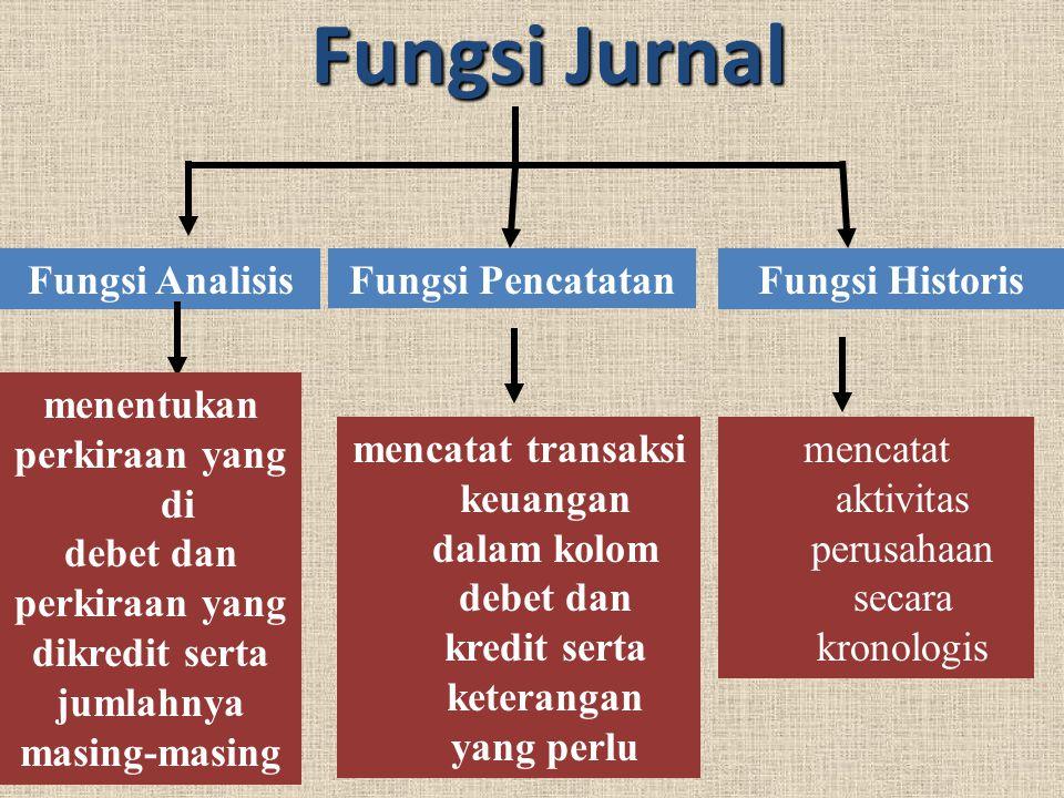 Fungsi Jurnal Fungsi AnalisisFungsi PencatatanFungsi Historis menentukan perkiraan yang di debet dan perkiraan yang dikredit serta jumlahnya masing-ma