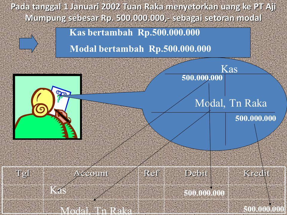 Pada tanggal 1 Januari 2002 Tuan Raka menyetorkan uang ke PT Aji Mumpung sebesar Rp. 500.000.000,- sebagai setoran modal Kas Modal, Tn Raka Kas bertam