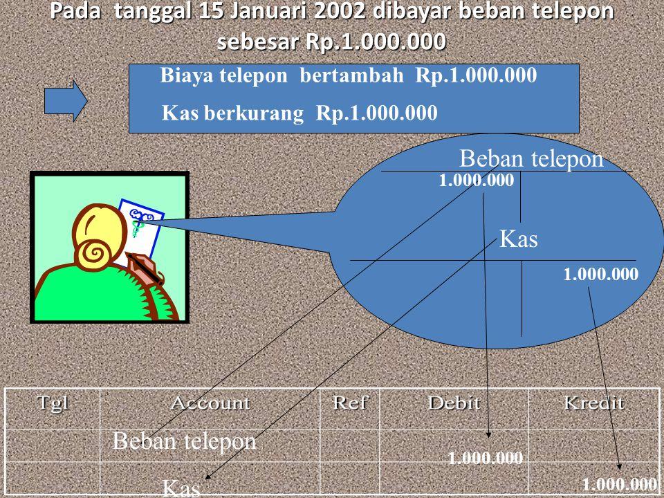 Pada tanggal 15 Januari 2002 dibayar beban telepon sebesar Rp.1.000.000 Beban telepon Kas Biaya telepon bertambah Rp.1.000.000 Kas berkurang Rp.1.000.