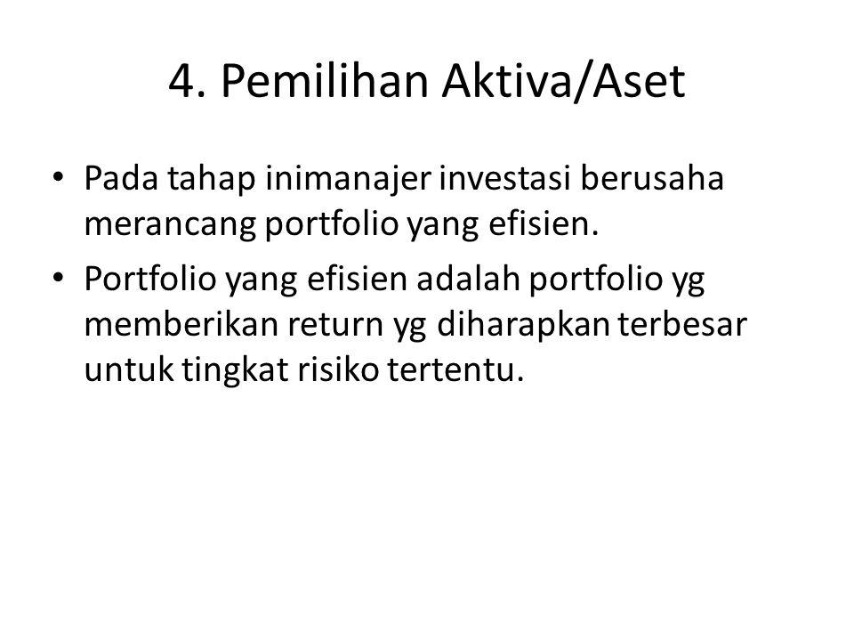 4. Pemilihan Aktiva/Aset • Pada tahap inimanajer investasi berusaha merancang portfolio yang efisien. • Portfolio yang efisien adalah portfolio yg mem