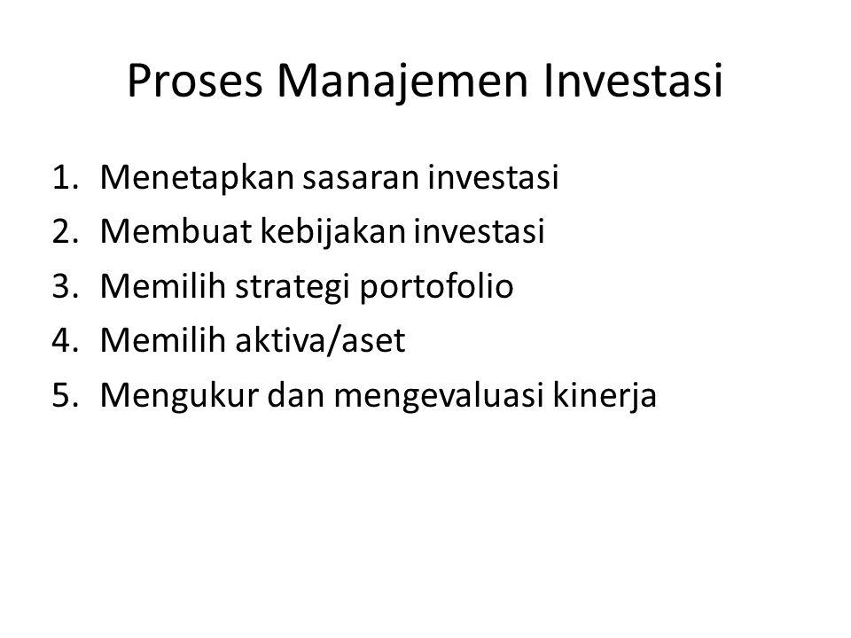 Proses manajemen investasi Menetapkan sasaran investasi Membuat kebijakan investasi Memilih startegi portofolio Memilih aktiva/aset Mengukur&mengevaluasi kinerja