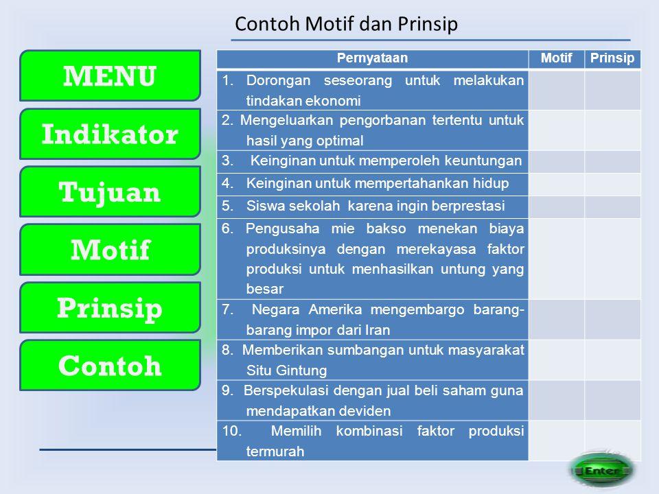 MENU Indikator Tujuan Motif Prinsip Contoh Contoh Motif dan Prinsip PernyataanMotifPrinsip 1.Dorongan seseorang untuk melakukan tindakan ekonomi 2. Me