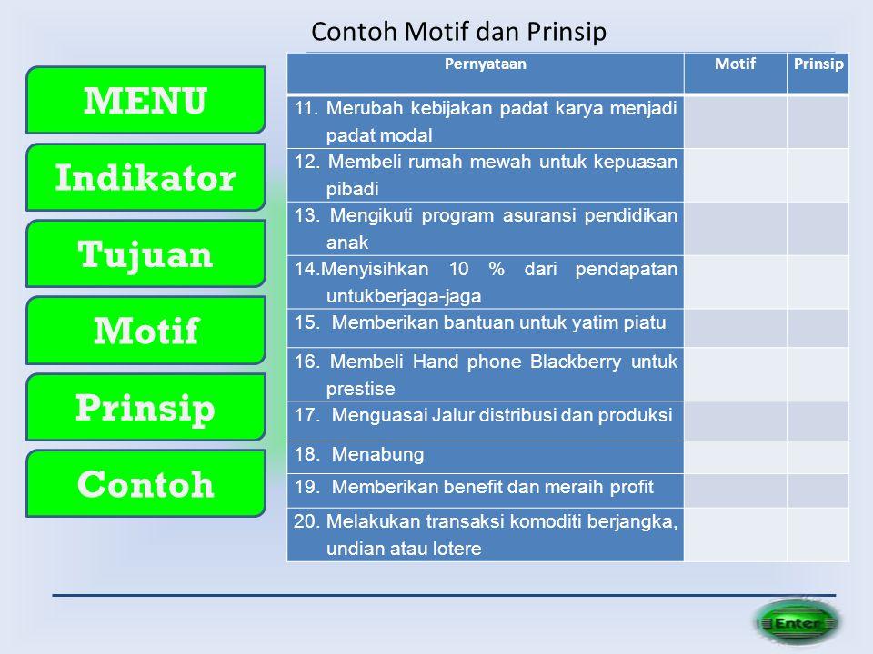 MENU Indikator Tujuan Motif Prinsip Contoh Contoh Motif dan Prinsip PernyataanMotifPrinsip 11. Merubah kebijakan padat karya menjadi padat modal 12. M
